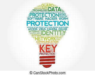 PROTECTION bulb word cloud, business concept