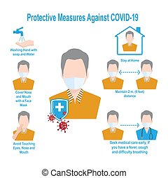 Protective Measures Against COVID-19 icon illustration