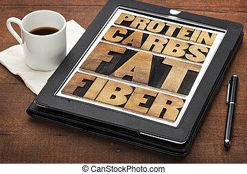 protein, carbs, fat and fiber - protein, carbs, fat, fiber -...