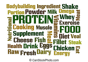 Protein word cloud on white background