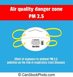protetor, zona, perigo, máscara, areje qualidade, 2.5, pm