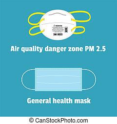 protetor, zona, perigo, máscara, areje qualidade