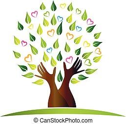 protettivo, persone, simbolo, albero, lavoro squadra, mette foglie, mani, logotipo, icona