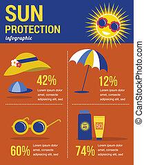 protezione sole, infographics