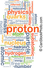 Proton background concept - Background concept wordcloud ...