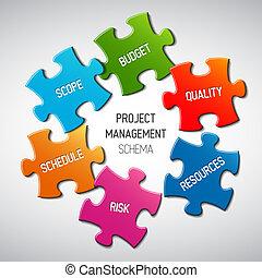 proyecto, diagrama, concepto, esquema, dirección