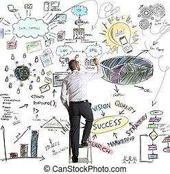 proyecto, empresa / negocio