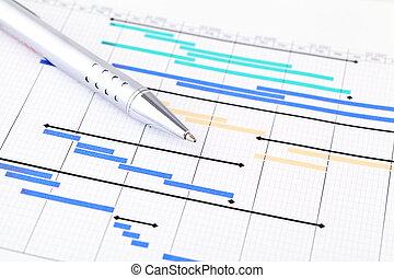 proyecto, plan