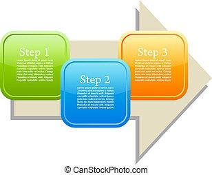Prozess, flußdiagramm, diagramm. Prozess, diagramm, begriff ...
