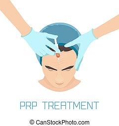 PRP facial treatment for men