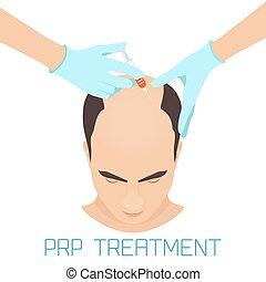 PRP treatment for men