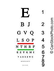 prueba, eye la carta