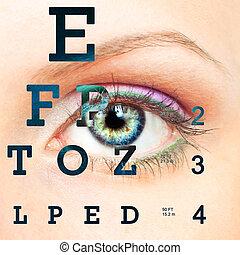 prueba, eye la carta, visión