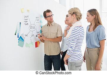 przód, dyskusja, whiteboard, artyści