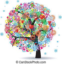 przedimek określony przed rzeczownikami, drzewo życia