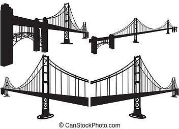 przedimek określony przed rzeczownikami, most