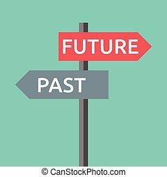 przeszły, przyszłość, znak