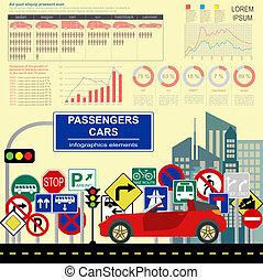 przewóz, wóz, infographics