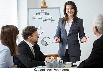 przewodniczy, spotkanie, handlowy, szef