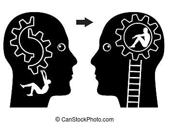 psiquiatría, concepto