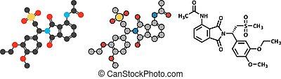 psoriasis, molecule., apremilast, drogue