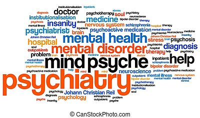 Psychiatry issues and concepts word cloud illustration. Word...