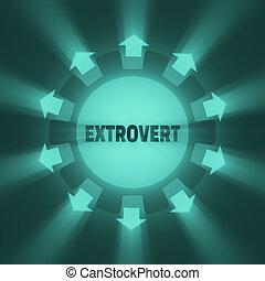 psychlogy, extrovertido, carácter, type., metaphor.