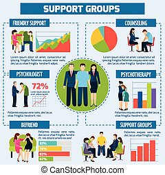 The effectiveness of psychological treatment counseling and support infographic presentation layout chart with target percentage vector illustration