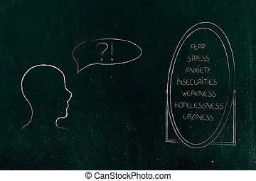 confused person facing a list of his negative feelings in ...