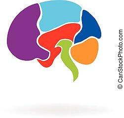 Psychology logo - Mental health logo concept of human brain