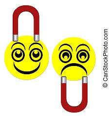 Psychology of Smiling
