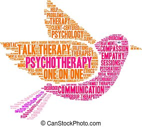 Psychotherapy Word Cloud