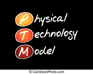 PTM - Physical Technology Model, acronym concept