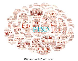 PTSD Brain Word Cloud