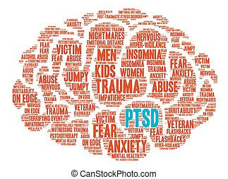 PTSD Brain Word Cloud on a white background.