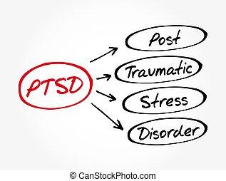 PTSD - Posttraumatic Stress Disorder acronym, medical ...