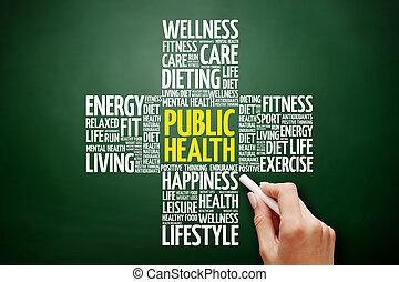 Public Health word cloud collage