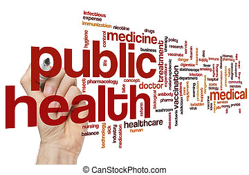 Public health word cloud