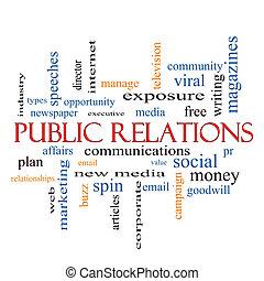 Public Relations Word Cloud Concept
