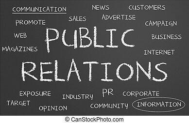 Public Relations word cloud written on a chalkboard