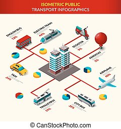 Public Transport Infographics Set - Public transport...