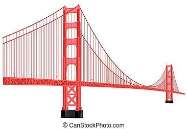 puente de la puerta de oro