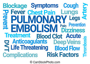 Pulmonary Embolism Word Cloud on White Background