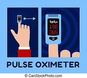 Pulse oximeter on the index finger. Blood oxygenation ...