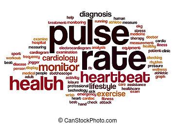 Pulse rate word cloud