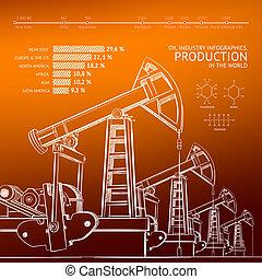 pump., óleo