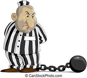 punição