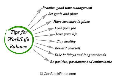 punte, equilibrio, work/life