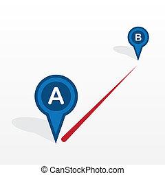 punto, b