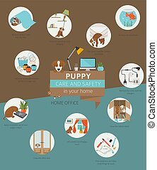 Puppy care and safety in your home. Home office. Pet dog...